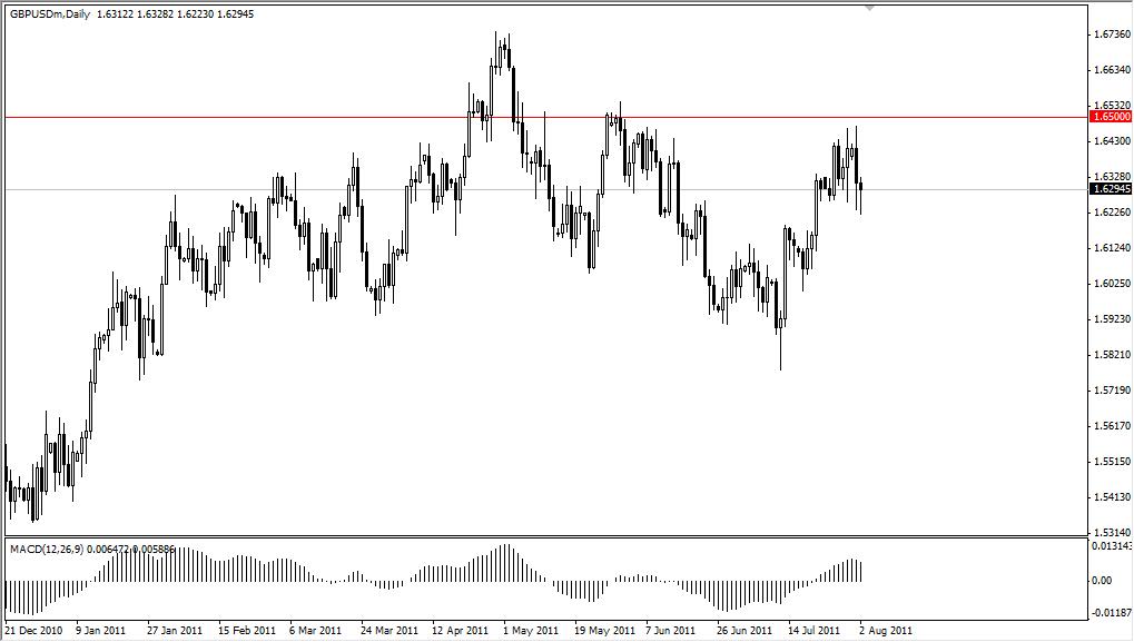 GBP/USD Technical Analysis August 3, 2011