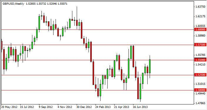 GBP/USD Forecast for the Week of Nov. 28th, 2011