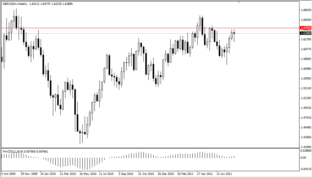 GBP/USD Technical Analysis for the Week of August 8, 2011