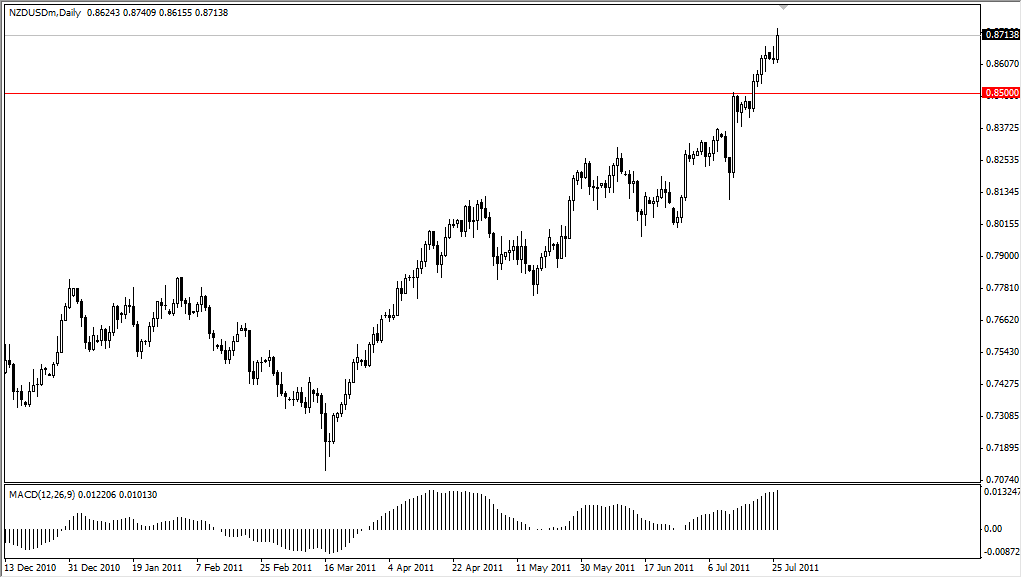 NZD/USD Technical Analysis July 27, 2011
