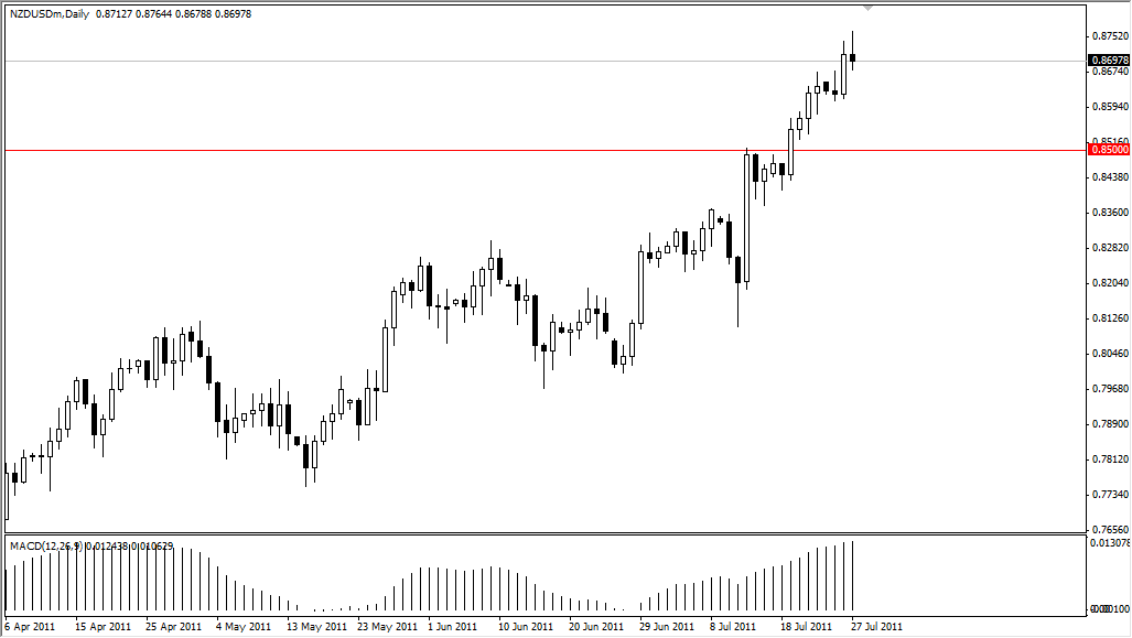 NZD/USD Technical Analysis July 28, 2011