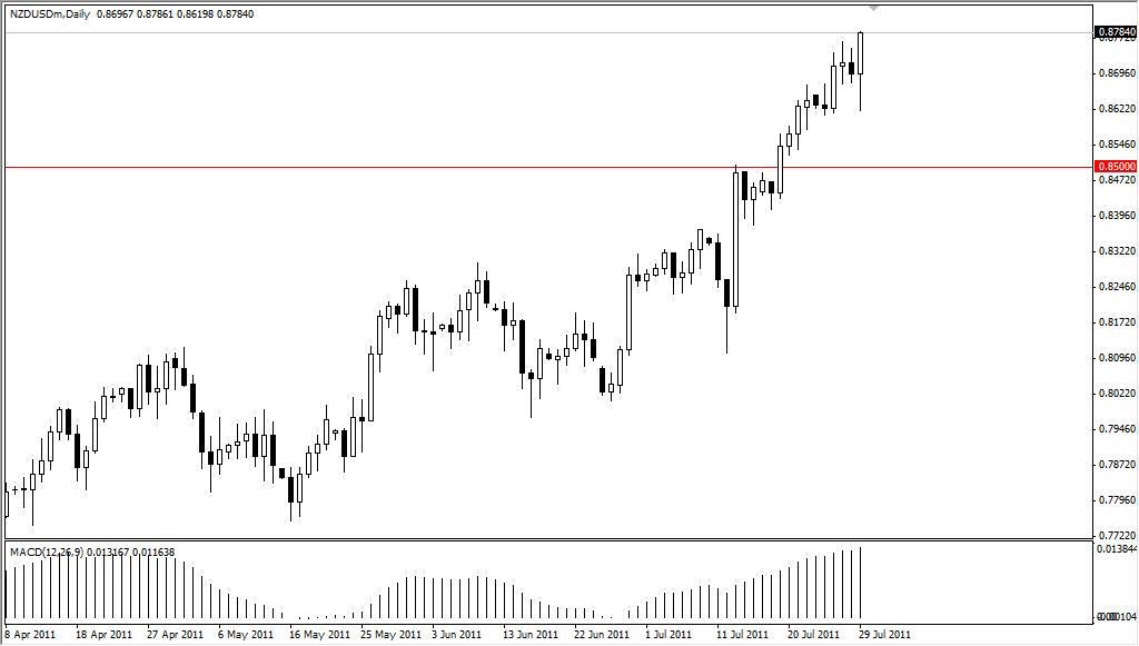 NZD/USD Technical Analysis Aug 1, 2011