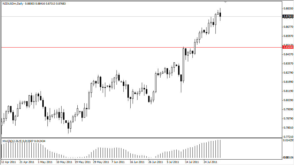 NZD/USD Technical Analysis August 2, 2011