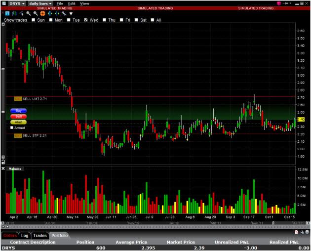 Swing Trading Day 11b: 5 new Stock Picks