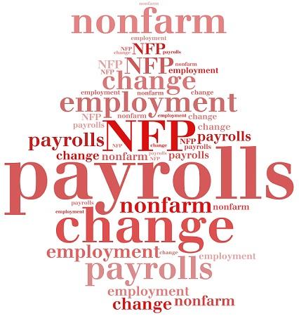 Divulgação de resultados – Nonfarm Payrolls (Mar)