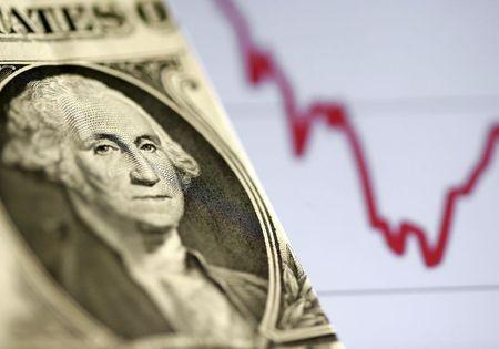 Padrão de queda no dólar?