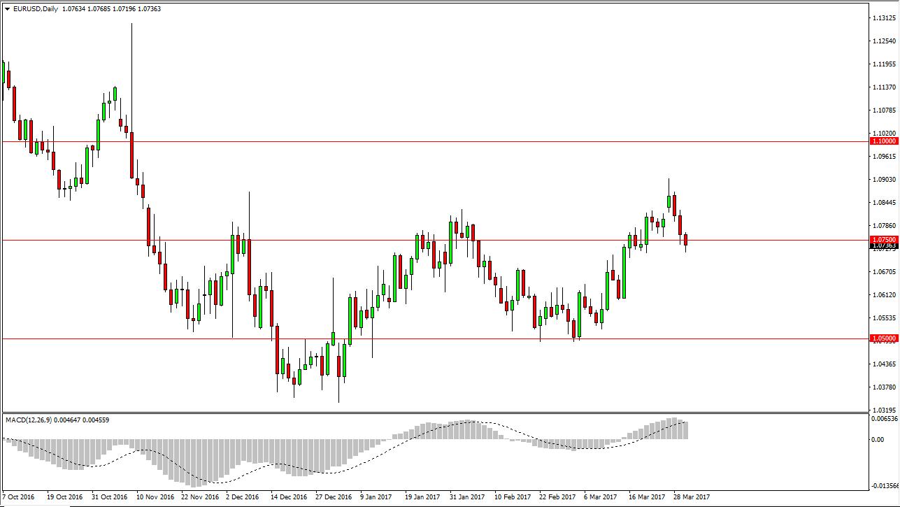 التحليل الفني لزوج اليورو / الدولار الأمريكي   ، توقعات 31 مارس 2017