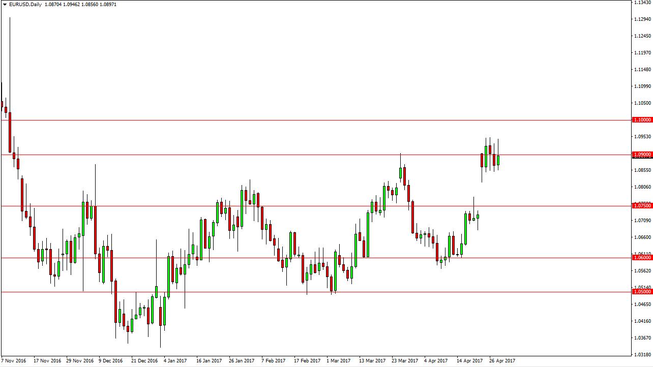 التحليل الفني لزوج اليورو / الدولار الأمريكي  ، توقعات 1 مايو 2017