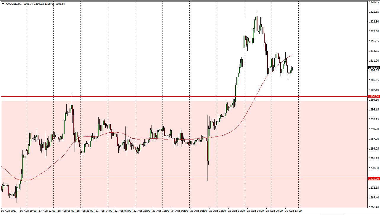 التحليل الفني لأسعار الذهب ، توقعات 31 أغسطس 2017
