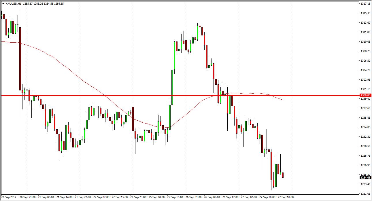 التحليل الفني لأسعار الذهب ، توقعات 28 سبتمبر   2017