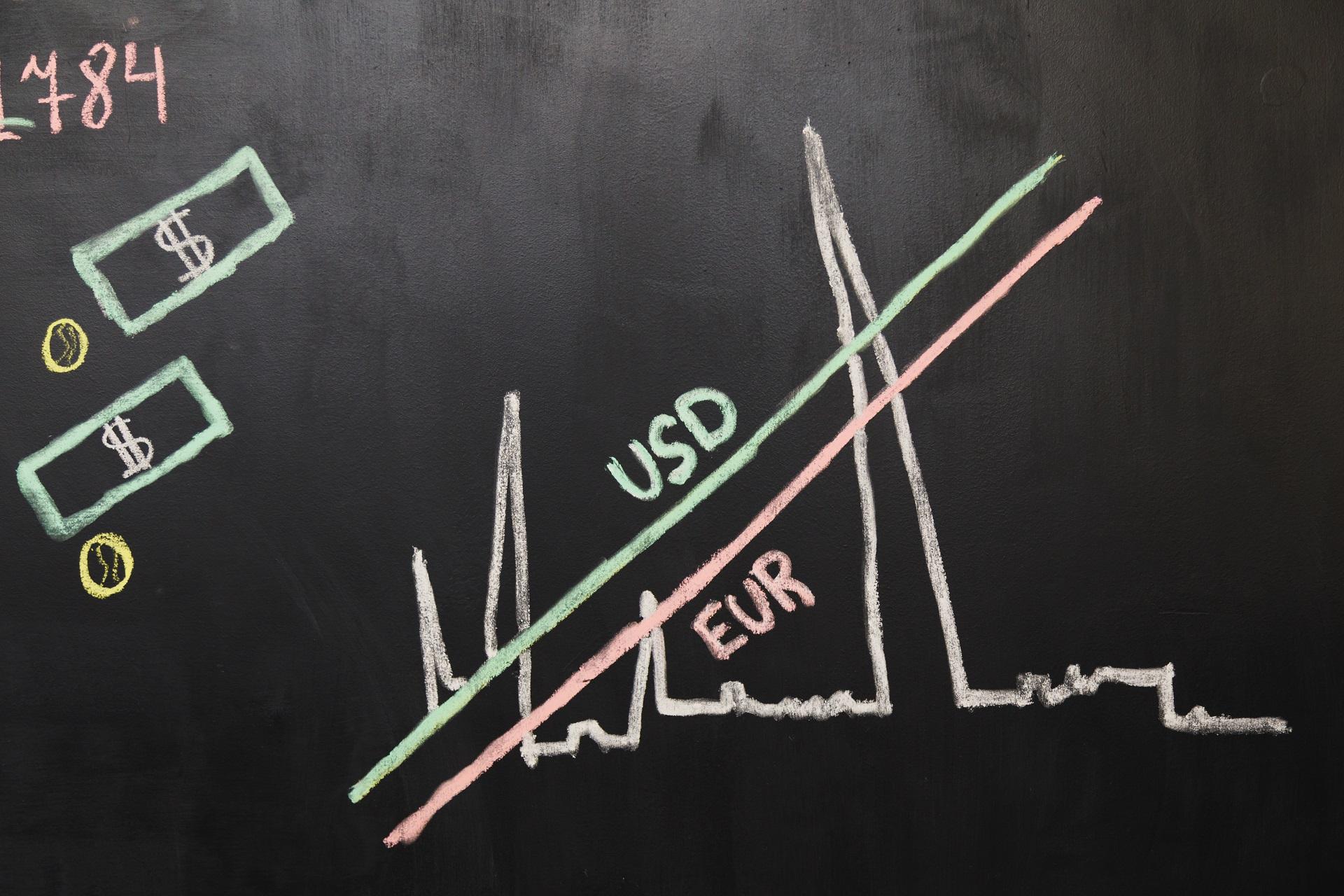 اليورو يرتد بشدة من المستوي الرئيسي يوم الاربعاء