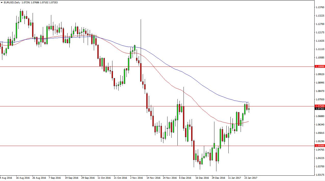 EUR USD Prévisions, 26 Janvier, 2017, Analyse Technique