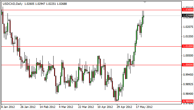 USD/CAD Forecast May 25, 2012, Technical Analysis