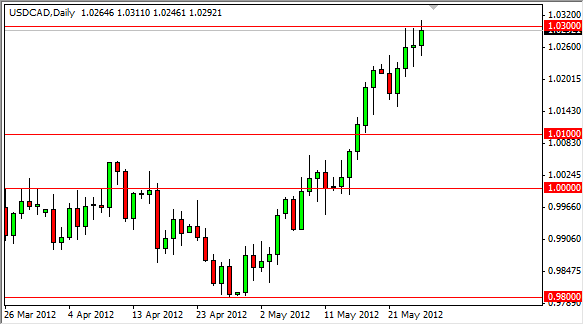 USD/CAD Forecast May 28, 2012, Technical Analysis