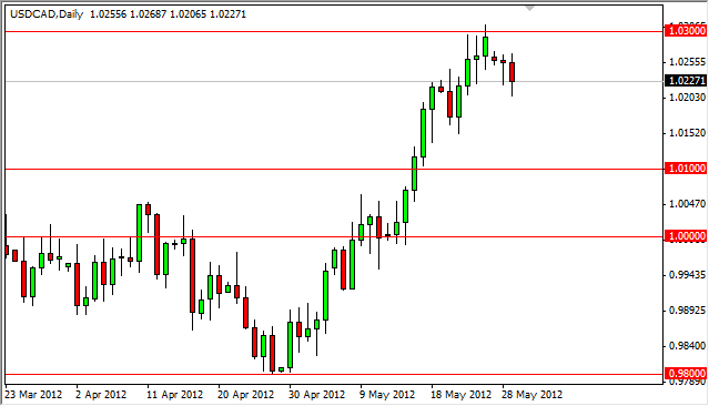 USD/CAD Forecast May 30, 2012, Technical Analysis