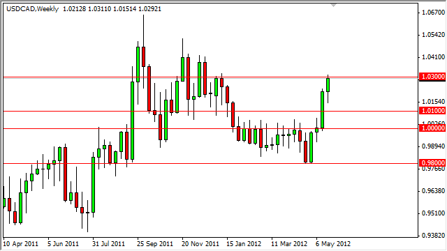 USD/CAD Forecast for the Week of May 28, 2012, Technical Analysis