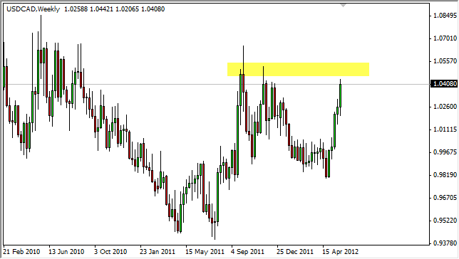 USD/CAD Forecast for the Week of June 4, 2012, Technical Analysis