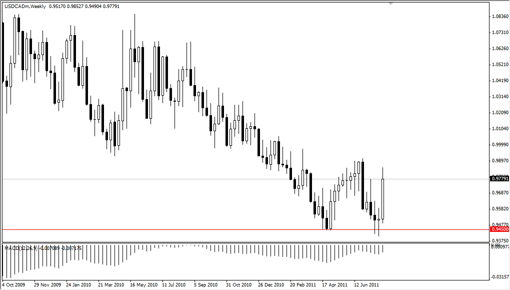 USD/CAD Technical Analysis for the Week of August 8, 2011