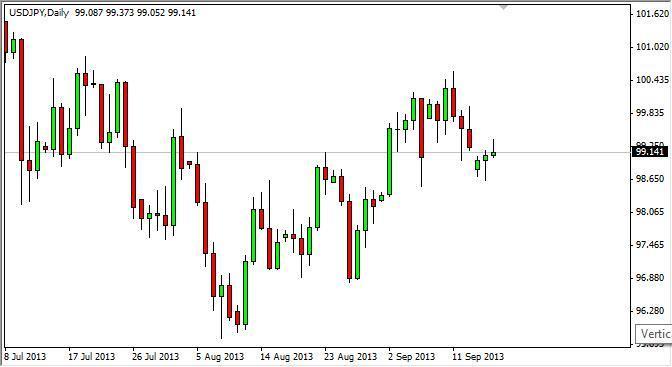 USD/JPY Forecast Nov. 30th, 2011, Technical Analysis