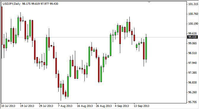 USD/JPY Forecast Dec. 2nd, 2011, Technical Analysis