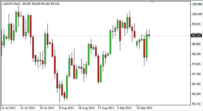 USD/JPY Forecast December 5th, 2011, Technical Analysis
