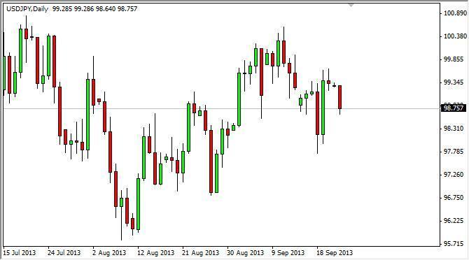 USD/JPY Forecast Dec. 7th, 2011, Technical Analysis