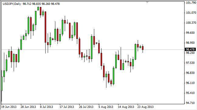 USD/JPY Forecast Dec. 9th, 2011, Technical Analysis