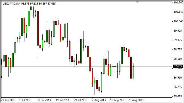 USD/JPY Forecast December 13th, 2011, Technical Analysis