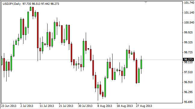 USD/JPY Forecast December 14, 2011, Technical Analysis