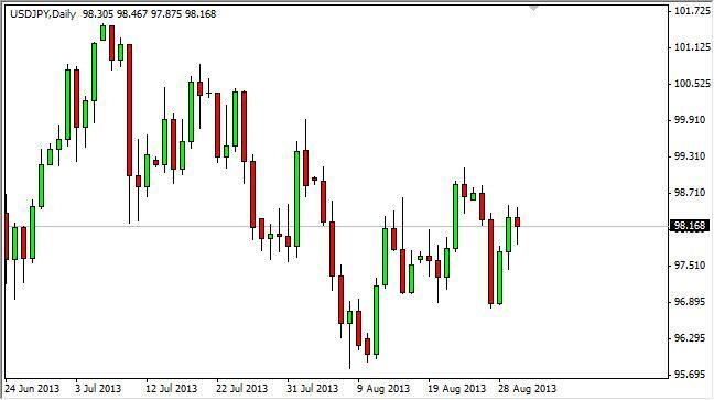 USD/JPY Forecast December 15, 2011, Technical Analysis
