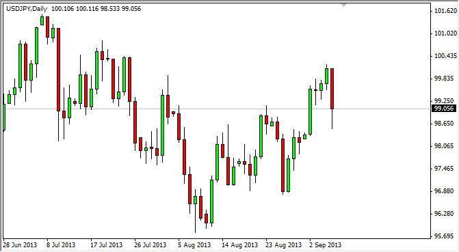 USD/JPY Forecast Nov. 22nd, 2011, Technical Analysis