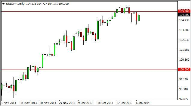 USD/JPY Forecast January 18, 2012, Technical Analysis