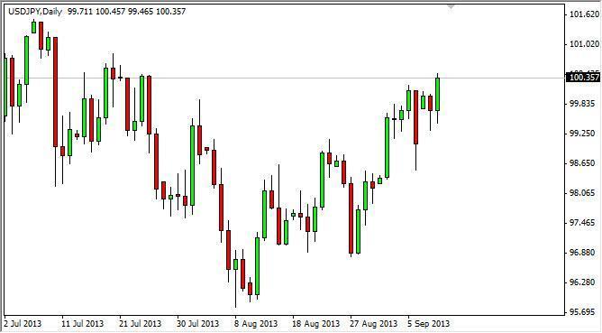 USD/JPY Forecast Nov. 24th, 2011, Technical Analysis