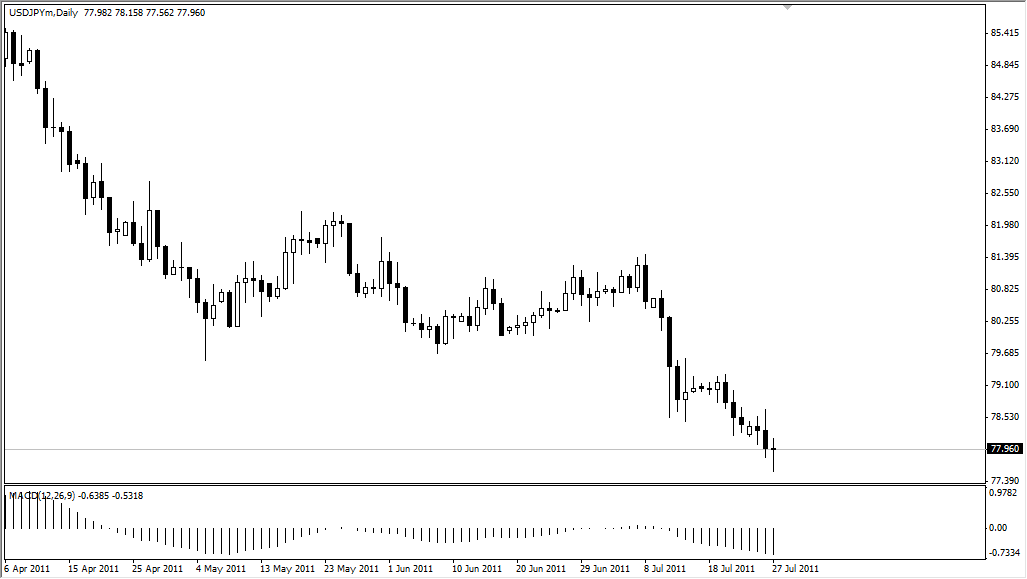 USD/JPY Technical Analysis July 28, 2011
