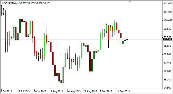 USD/JPY Forecast Nov. 29th, 2011, Technical Analysis
